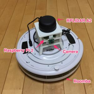 自律移動のキーパーツ,LIDAR